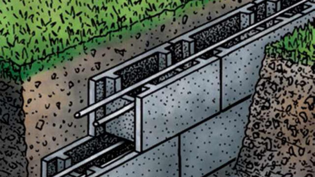 boltari-beton-fundatie
